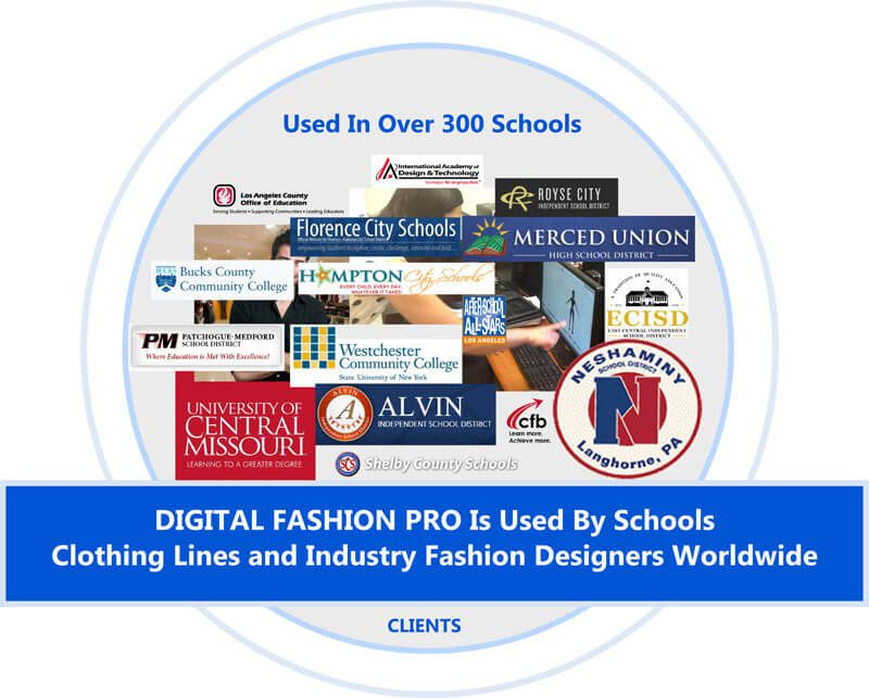 Digital Fashion Pro Clients - Fashion Software App for Designing Clothing - Used in School fashion classes