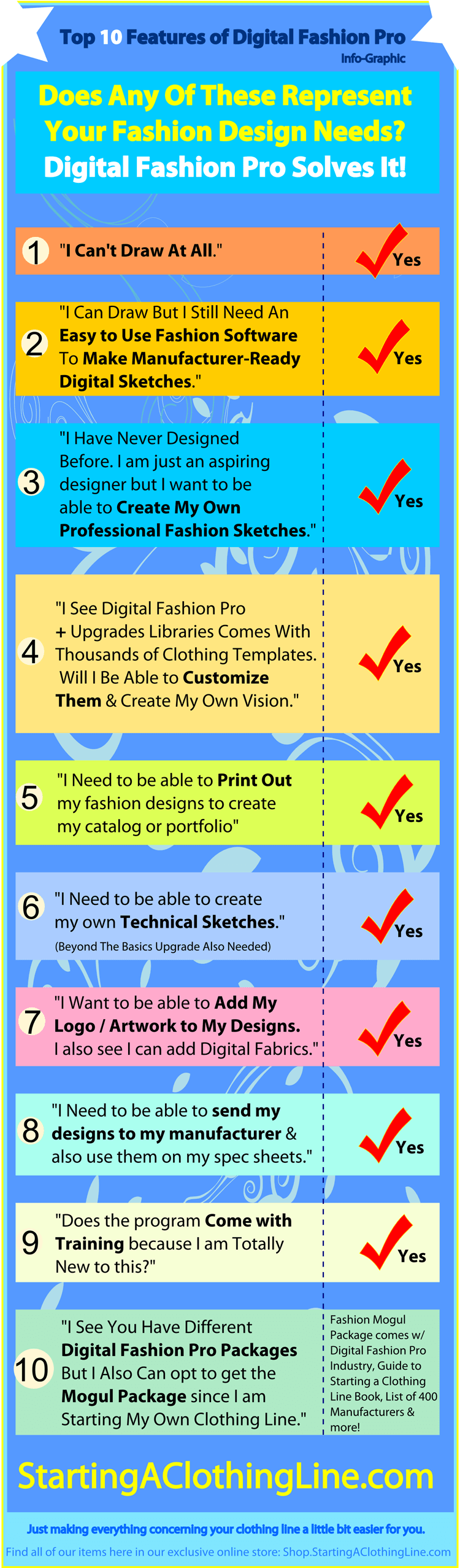 Digital Fashion Pro Free Trial - Infographic - free download